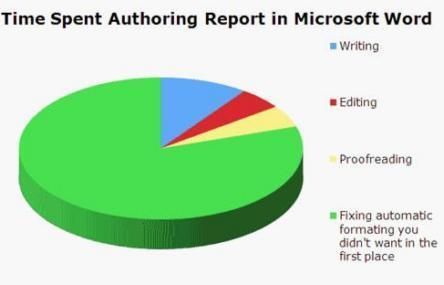 time-spent-in-microsoft-word